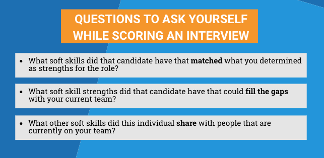 Questions to ask yourself while scoring an interview