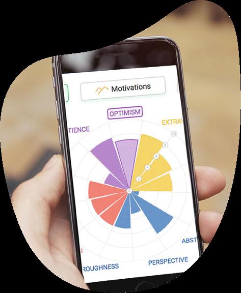 Mobile screen showing Personality Radar