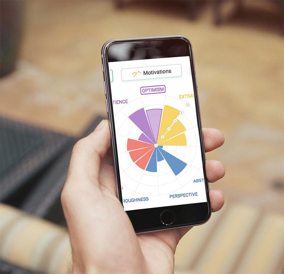 Personality radar on mobile