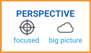 Perspective Dimension Personality MyPrint